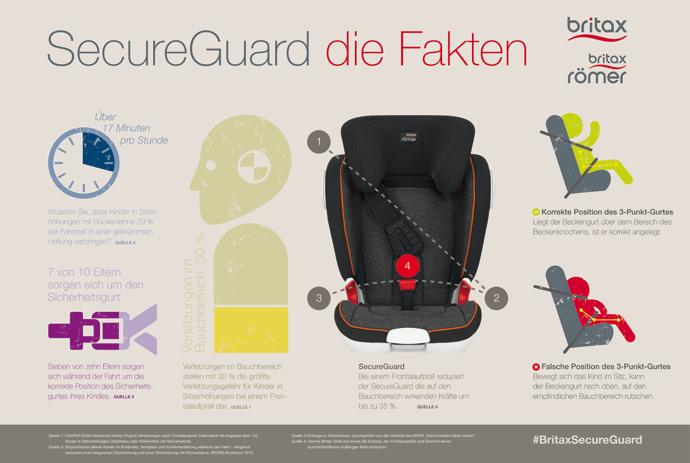 Roemer_SecureGuard